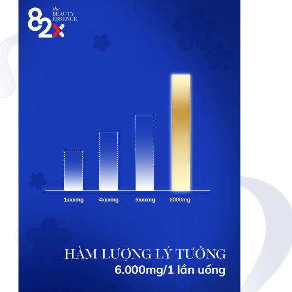 collagen 82x có hàm lượng collagen lý tưởng
